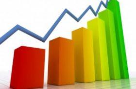 Economia brasileira iniciou o ano em alta, conforme dados da Serasa