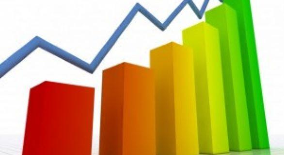 Produção industrial cresce pelo segundo mês consecutivo