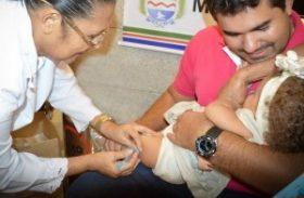 Apenas 27% do público-alvo foi imunizado contra a gripe