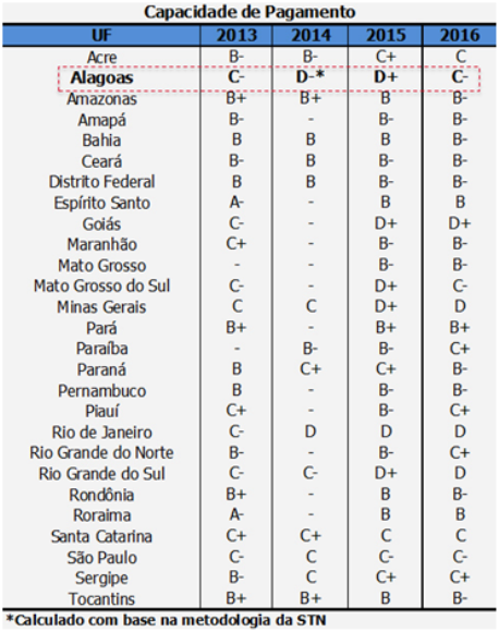 tabela-equilibrio-fiscal