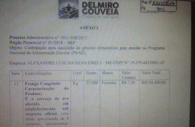 Prefeitura de Delmiro Gouveia paga R$ 27,80 por achocolatado para a merenda escolar