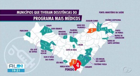28 profissionais desistiram do Mais Médicos em Alagoas