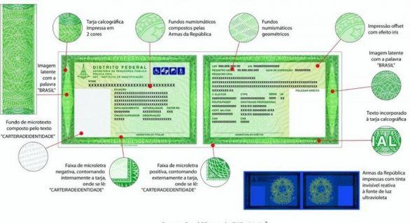 Emissão de RG é suspensa no Instituto de Identificação e nas Centrais Já! de Alagoas