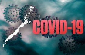 Estado tem 5.630 casos confirmados de Covid-19 e 301 óbitos