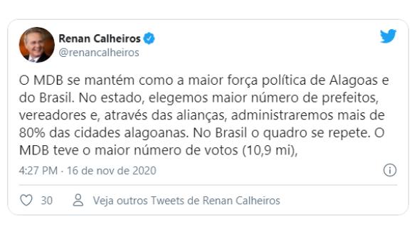 No twitter, Renan Calheiros comenta desempenho do MDB em Alagoas