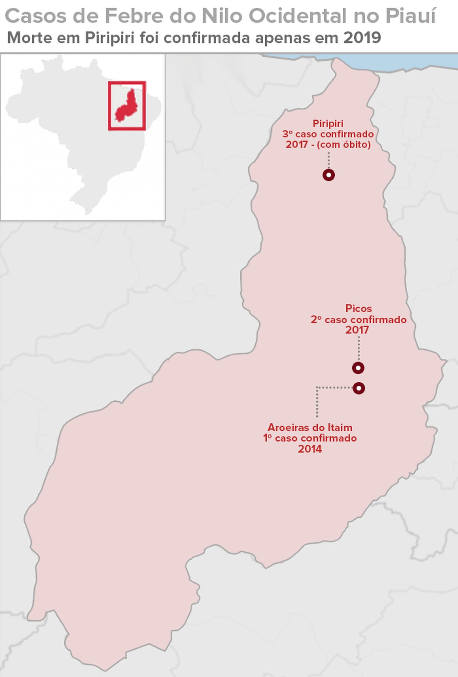Terceiro caso de Febre do Nilo Ocidental é confirmado no Brasil